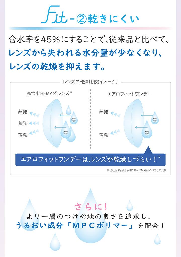 エアロフィットワンデー Aero Fit 1day