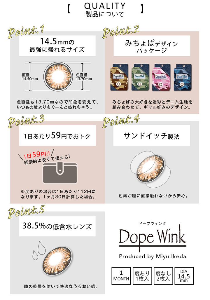 14.5mm Dope Wink 1month
