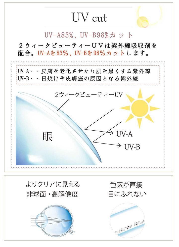 2ウィークビューティーUV UVカット