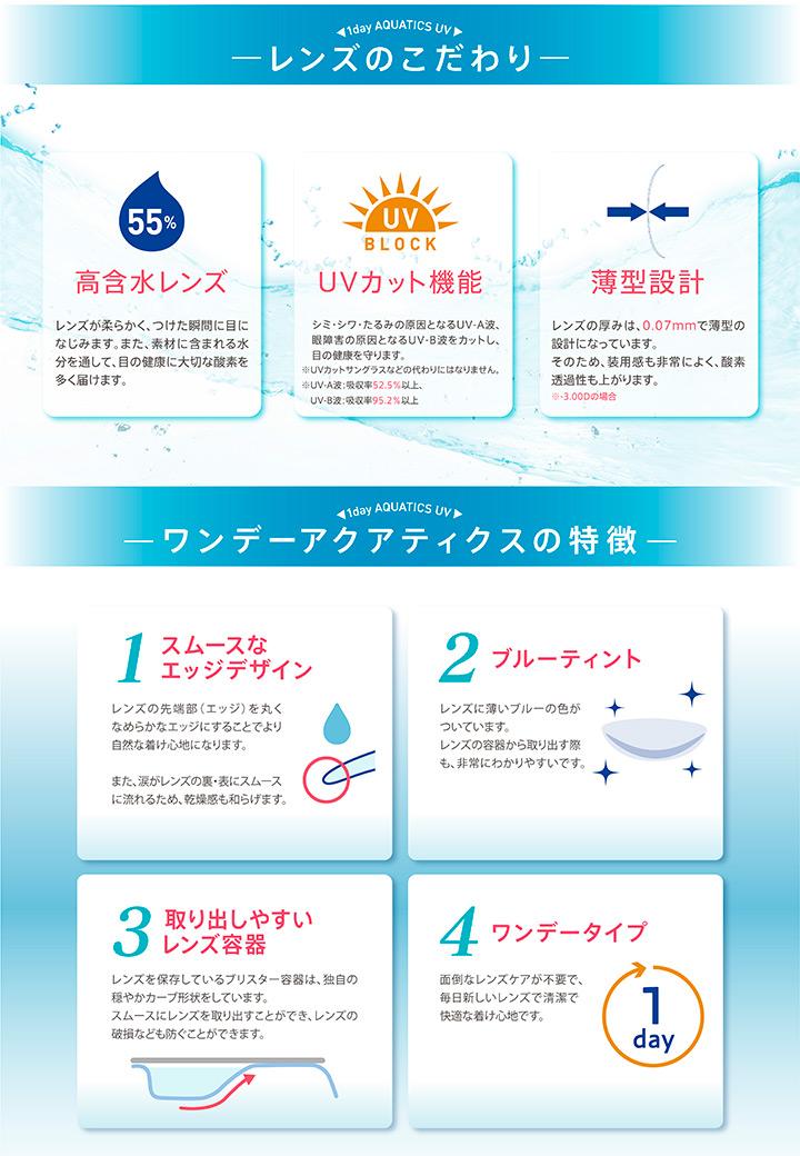 高含水率 UVカット機能  薄型設計